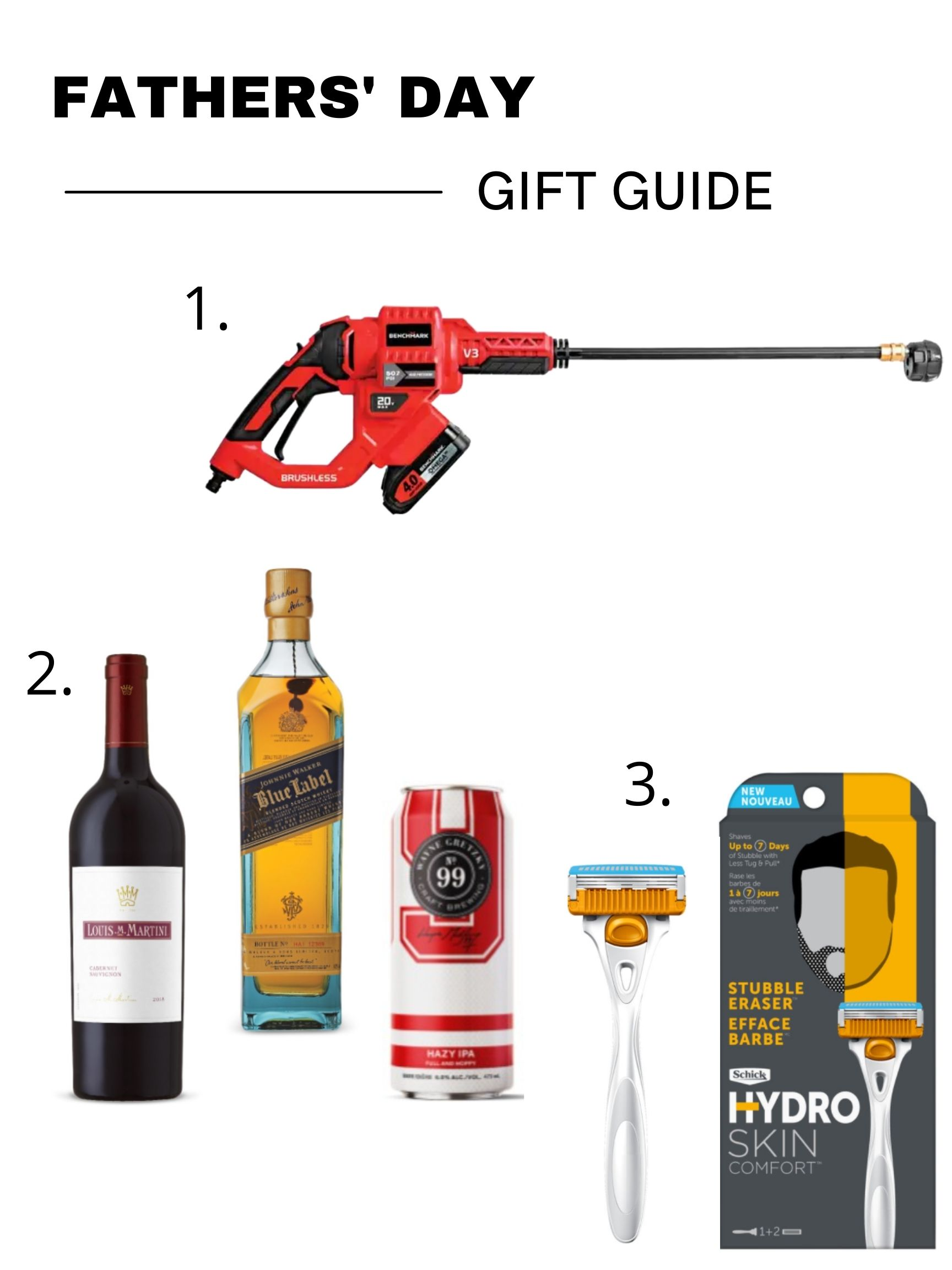 FATHER'S DAY GIFT IDEAS – 2021